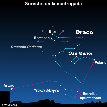 El punto radiante de la lluvia Dracónidas se encuentra en la constelación de Draco el Dragón.