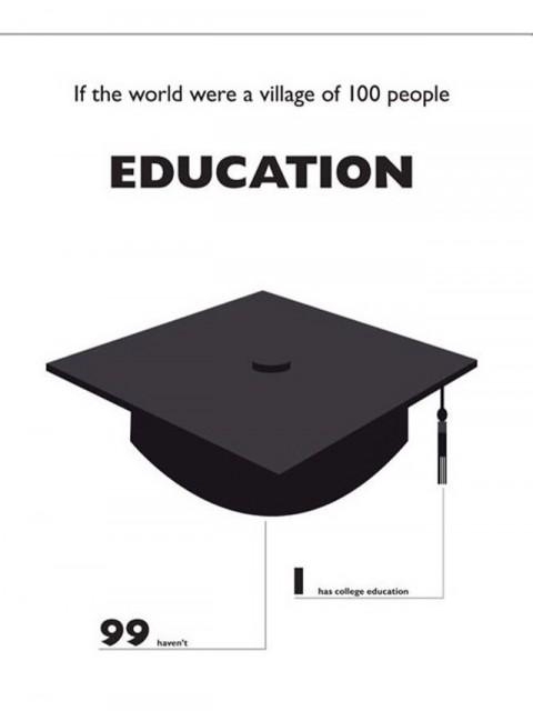 Mundo de 100 Personas - Educacion