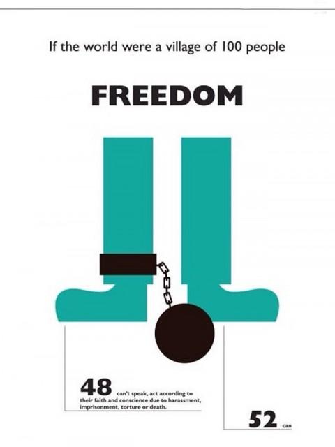 Mundo de 100 Personas - Libertad