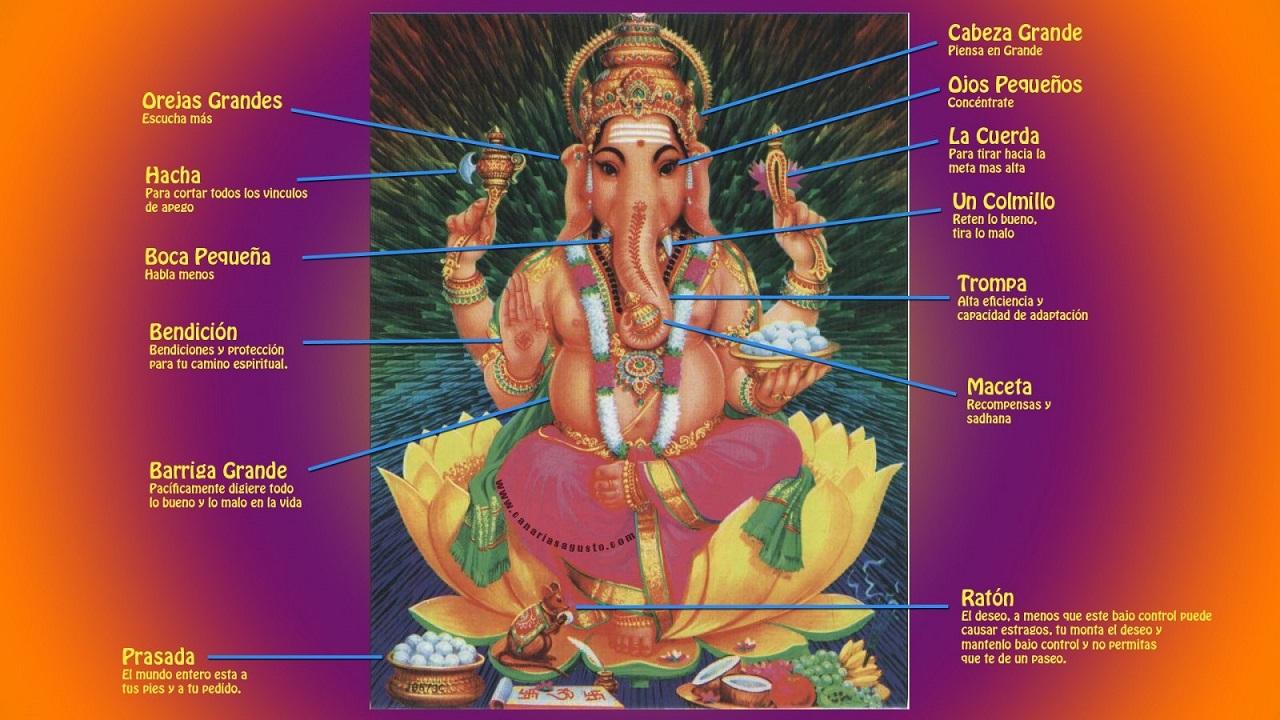 Imagen ganesh explicada